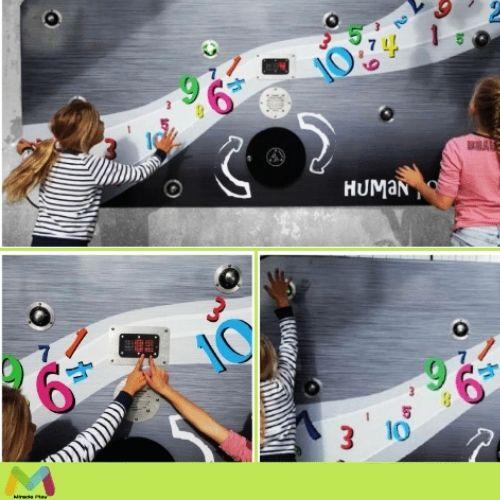 Nueva tendencia, Las paredes interactivas o paneles interactivos
